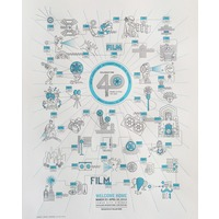 CIFF40 Limited Edition Letterpress Print